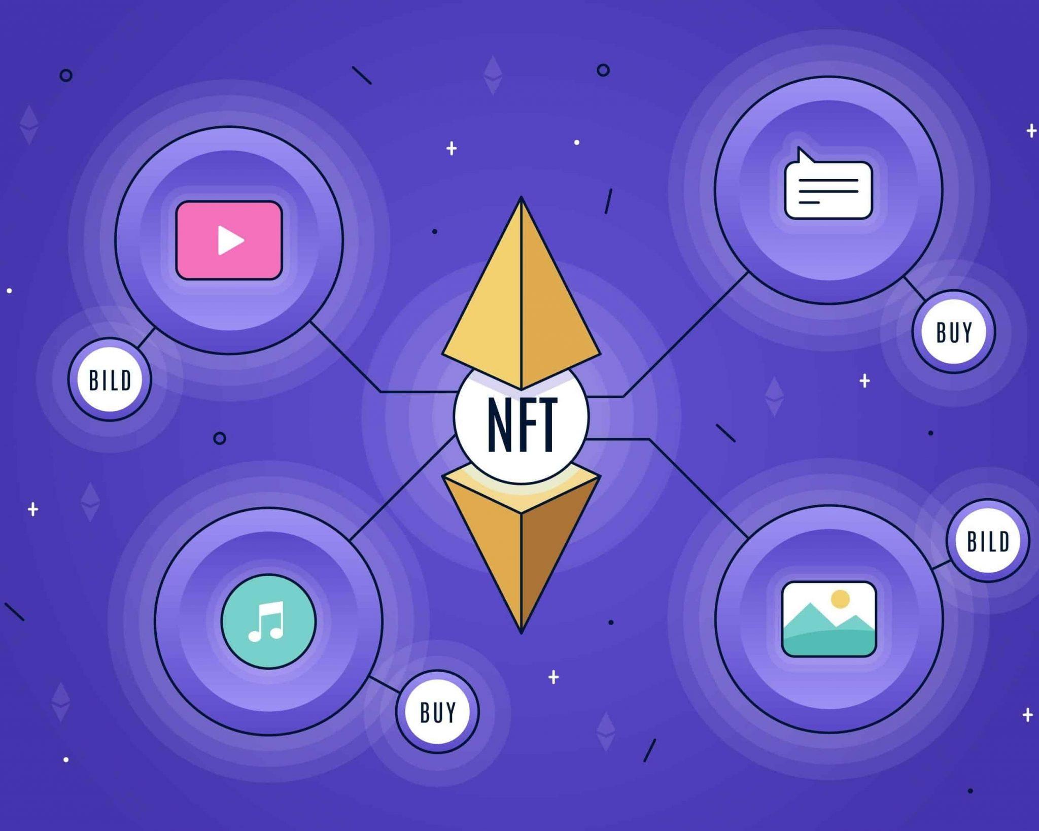 ¿Qué es un token NFT?